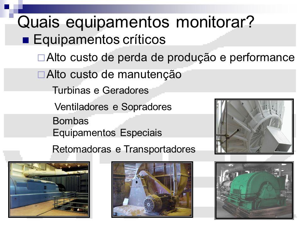 Quais equipamentos monitorar? Equipamentos críticos Alto custo de perda de produção e performance Alto custo de manutenção Turbinas e Geradores Ventil