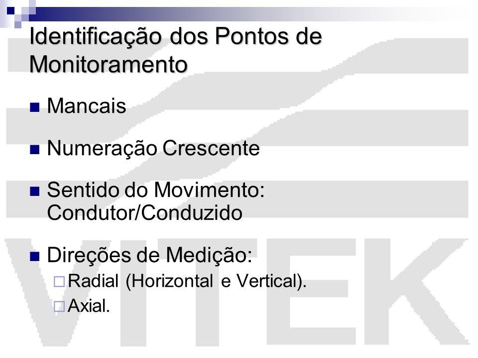 Identificação dos Pontos de Monitoramento Mancais Numeração Crescente Sentido do Movimento: Condutor/Conduzido Direções de Medição: Radial (Horizontal