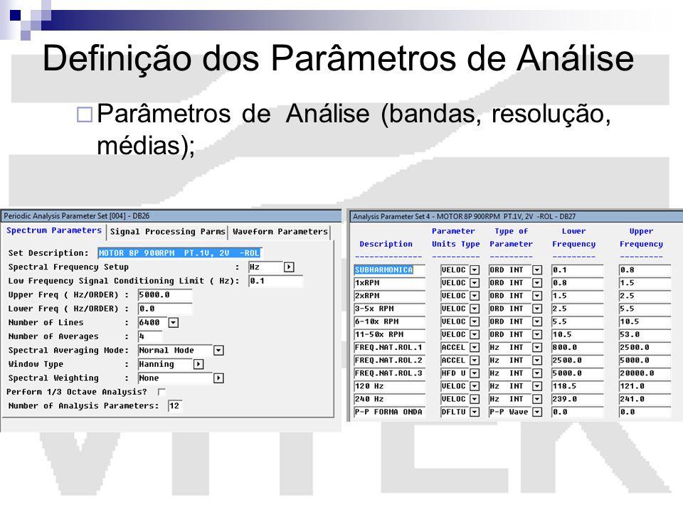 Definição dos Parâmetros de Análise Parâmetros de Análise (bandas, resolução, médias);