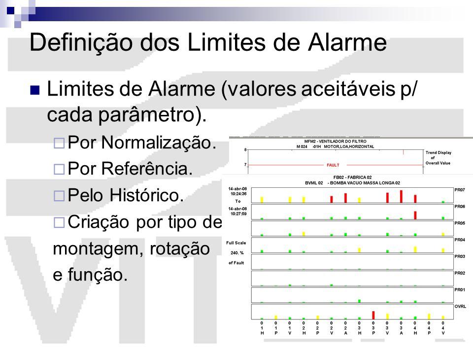 Definição dos Limites de Alarme Limites de Alarme (valores aceitáveis p/ cada parâmetro). Por Normalização. Por Referência. Pelo Histórico. Criação po