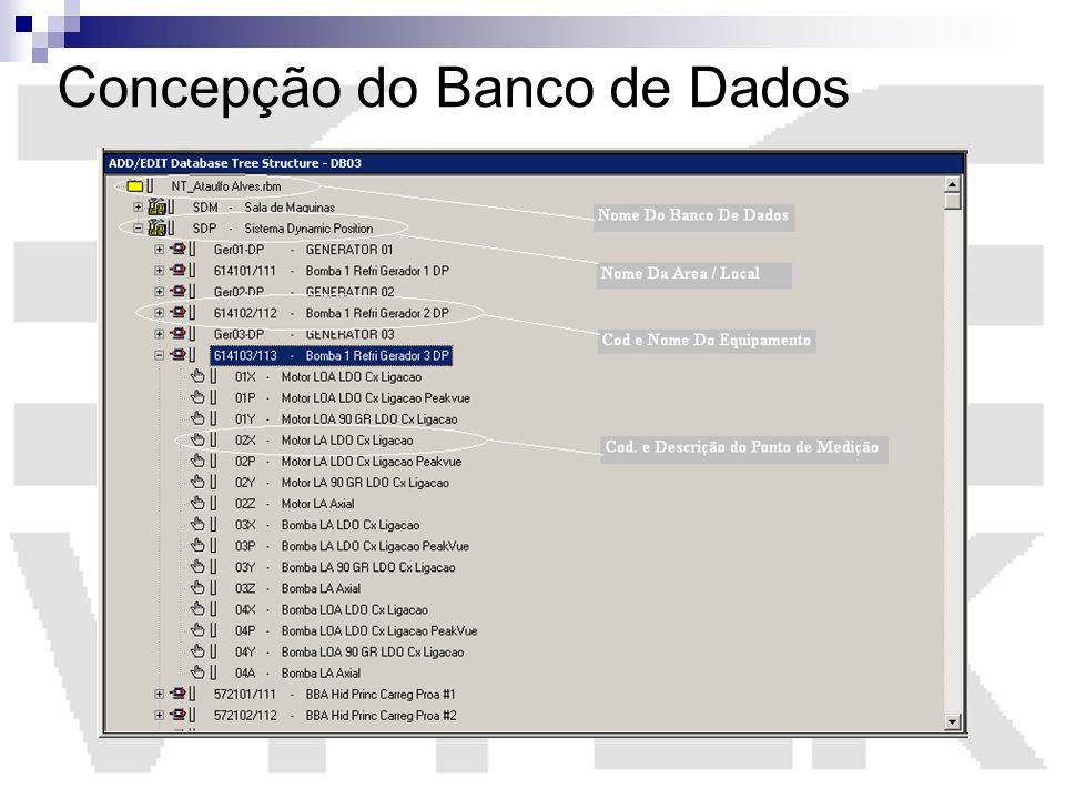 Concepção do Banco de Dados