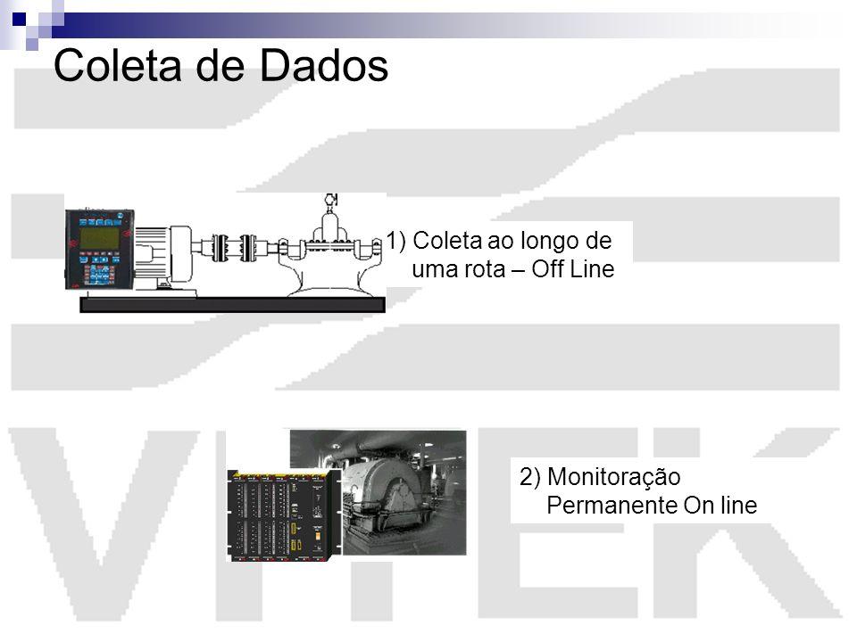 Coleta de Dados 1) Coleta ao longo de uma rota – Off Line 2) Monitoração Permanente On line