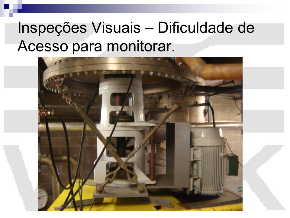 Inspeções Visuais – Dificuldade de Acesso para monitorar.