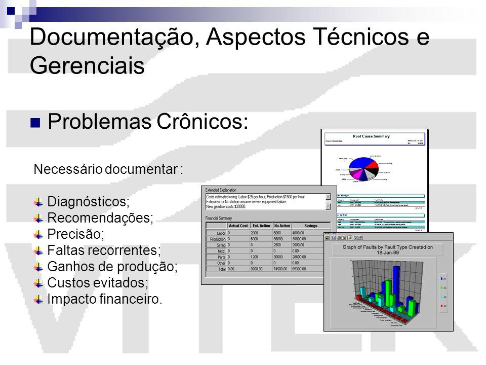 Documentação, Aspectos Técnicos e Gerenciais Problemas Crônicos: Necessário documentar : Diagnósticos; Recomendações; Precisão; Faltas recorrentes; Ga