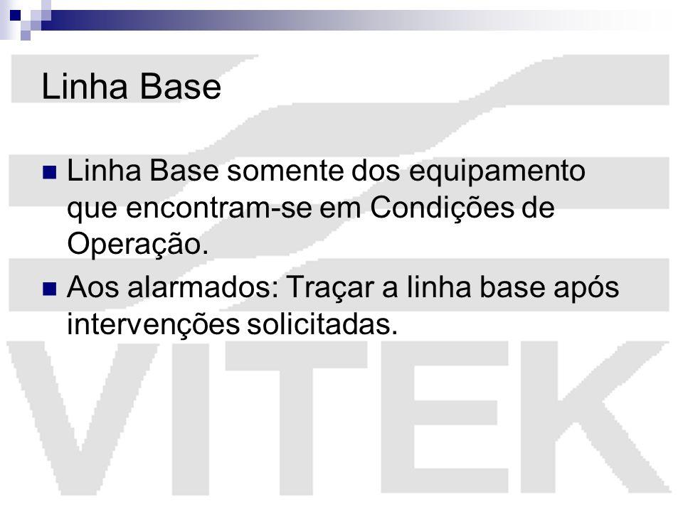 Linha Base Linha Base somente dos equipamento que encontram-se em Condições de Operação. Aos alarmados: Traçar a linha base após intervenções solicita