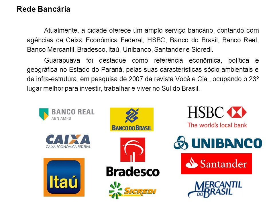 Rede Bancária Atualmente, a cidade oferece um amplo serviço bancário, contando com agências da Caixa Econômica Federal, HSBC, Banco do Brasil, Banco Real, Banco Mercantil, Bradesco, Itaú, Unibanco, Santander e Sicredi.