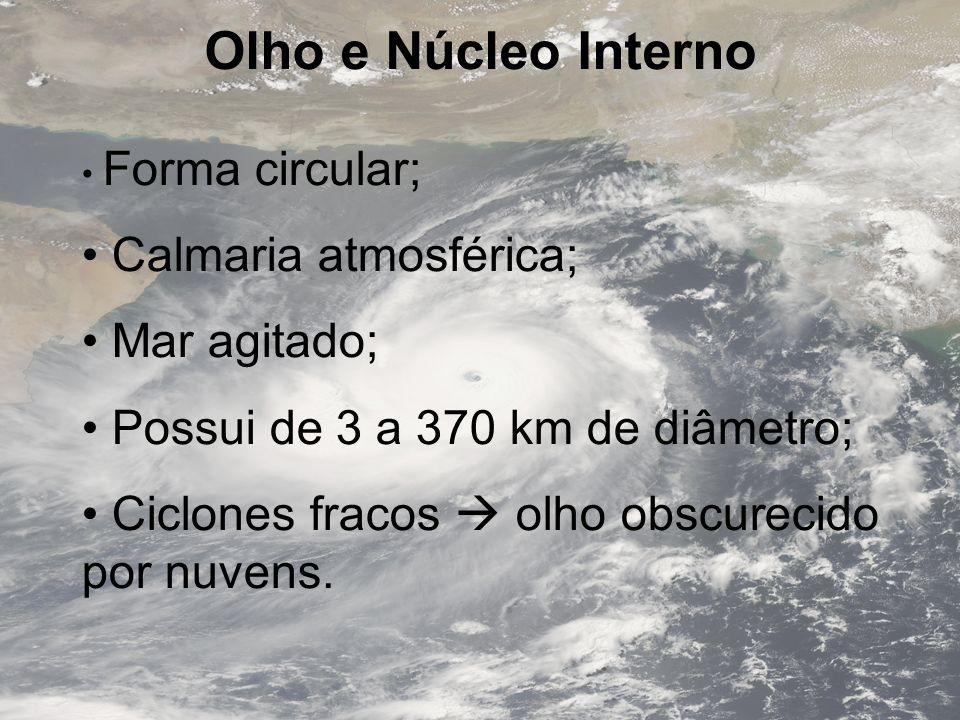 Olho e Núcleo Interno Forma circular; Calmaria atmosférica; Mar agitado; Possui de 3 a 370 km de diâmetro; Ciclones fracos olho obscurecido por nuvens