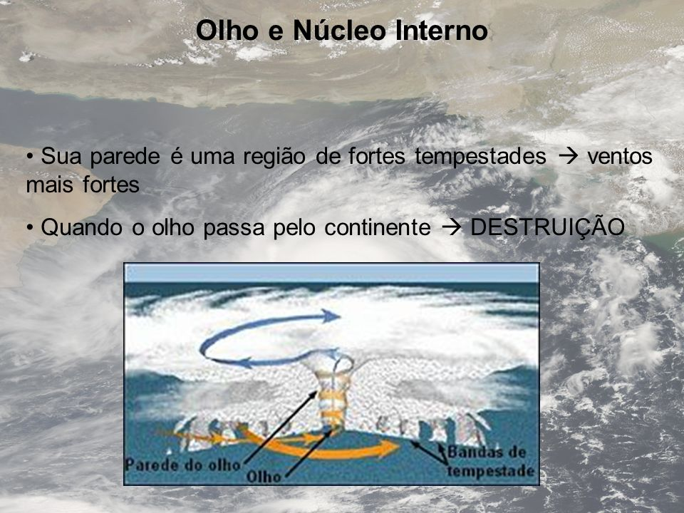 Olho e Núcleo Interno Sua parede é uma região de fortes tempestades ventos mais fortes Quando o olho passa pelo continente DESTRUIÇÃO