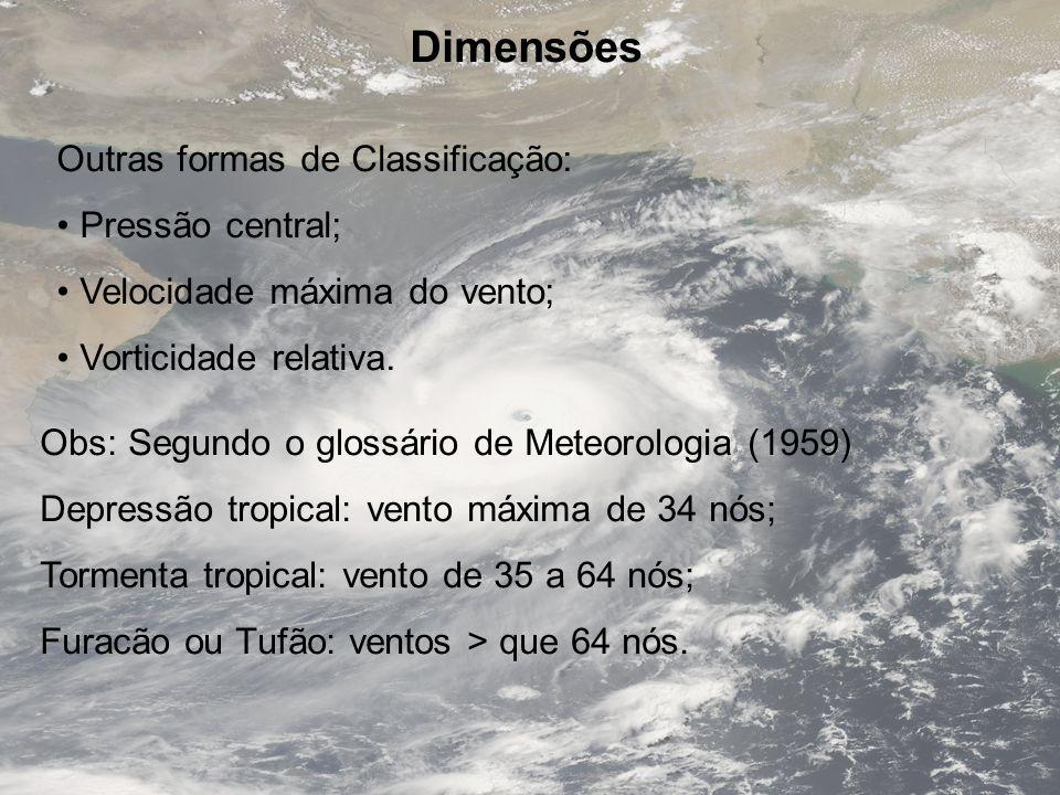 Dimensões Outras formas de Classificação: Pressão central; Velocidade máxima do vento; Vorticidade relativa. Obs: Segundo o glossário de Meteorologia