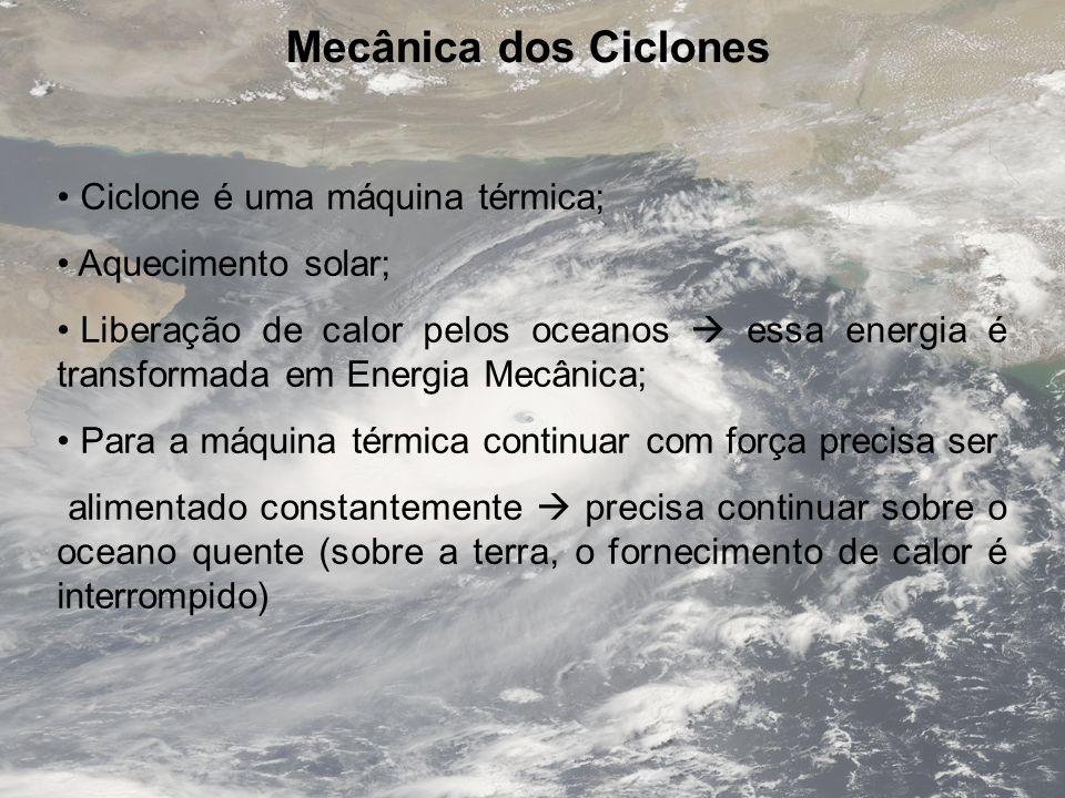 Mecânica dos Ciclones Ciclone é uma máquina térmica; Aquecimento solar; Liberação de calor pelos oceanos essa energia é transformada em Energia Mecâni