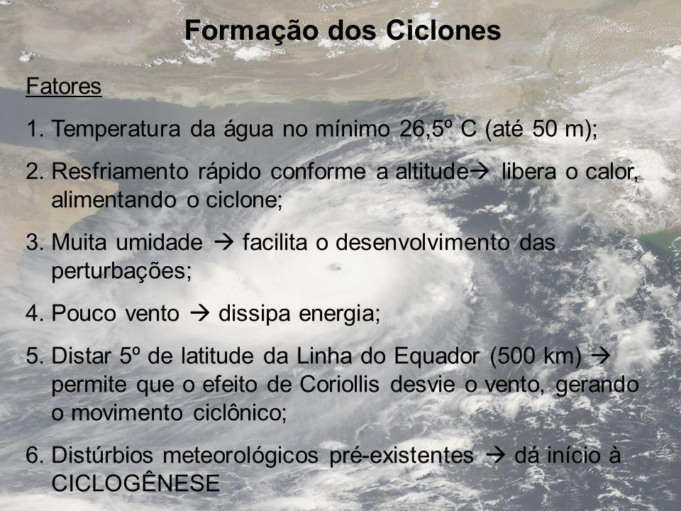 Formação dos Ciclones Fatores 1.Temperatura da água no mínimo 26,5º C (até 50 m); 2.Resfriamento rápido conforme a altitude libera o calor, alimentand