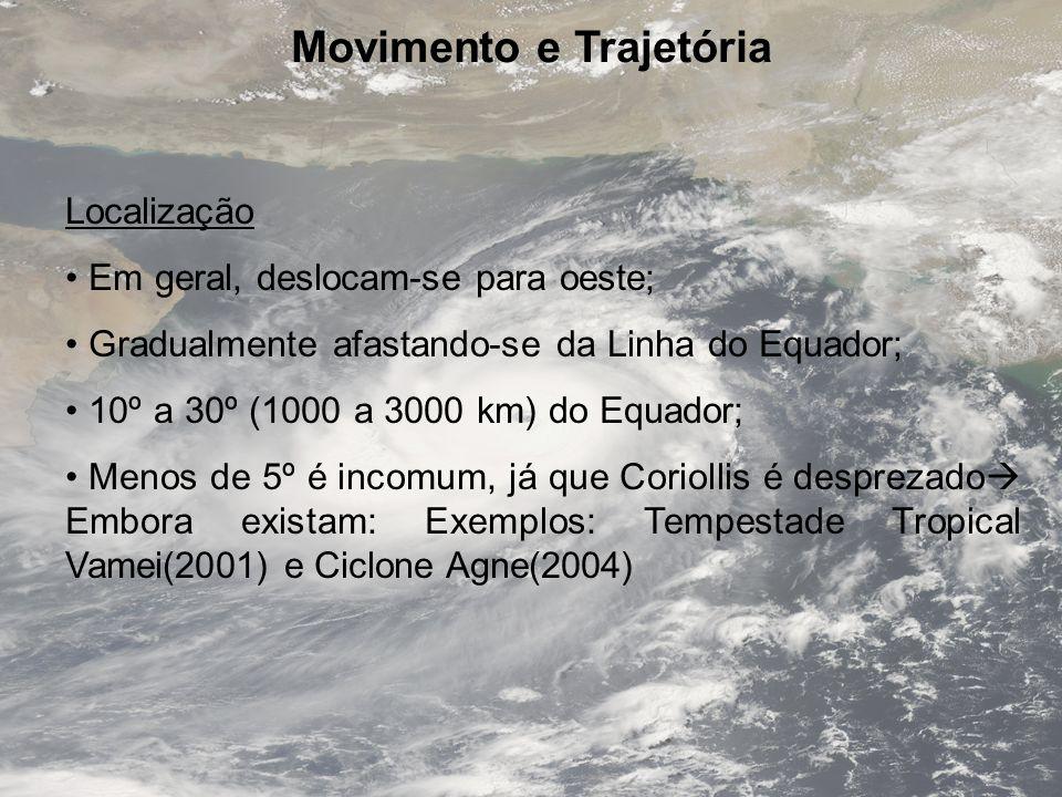 Movimento e Trajetória Localização Em geral, deslocam-se para oeste; Gradualmente afastando-se da Linha do Equador; 10º a 30º (1000 a 3000 km) do Equa