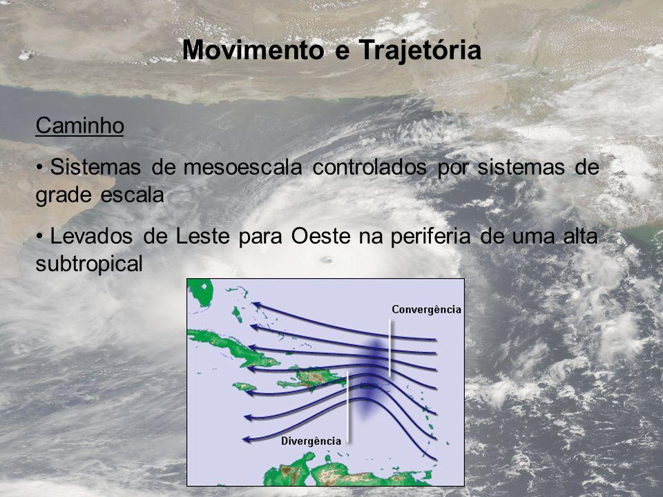 Movimento e Trajetória Caminho Sistemas de mesoescala controlados por sistemas de grade escala Levados de Leste para Oeste na periferia de uma alta su
