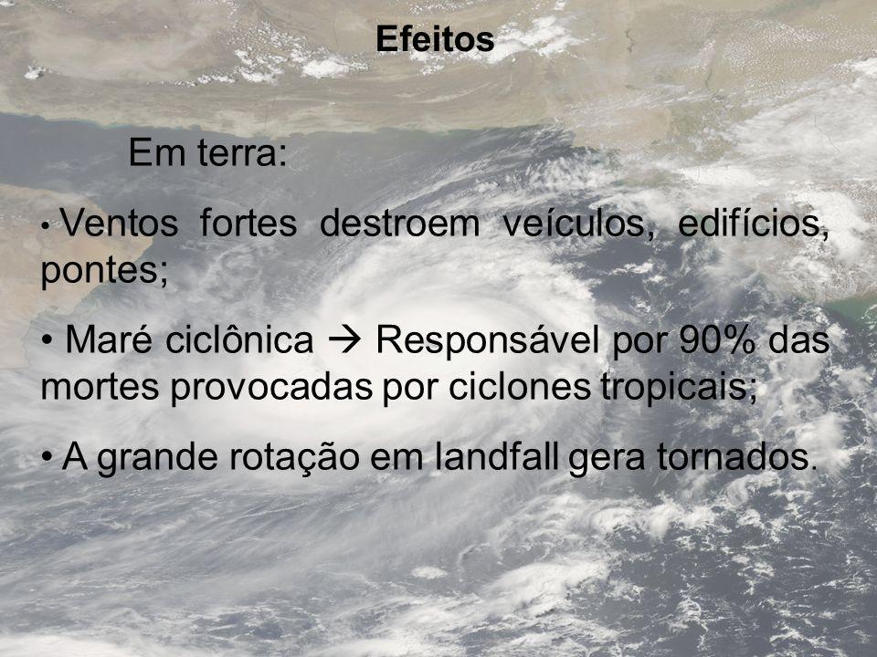 Efeitos Em terra: Ventos fortes destroem veículos, edifícios, pontes; Maré ciclônica Responsável por 90% das mortes provocadas por ciclones tropicais;