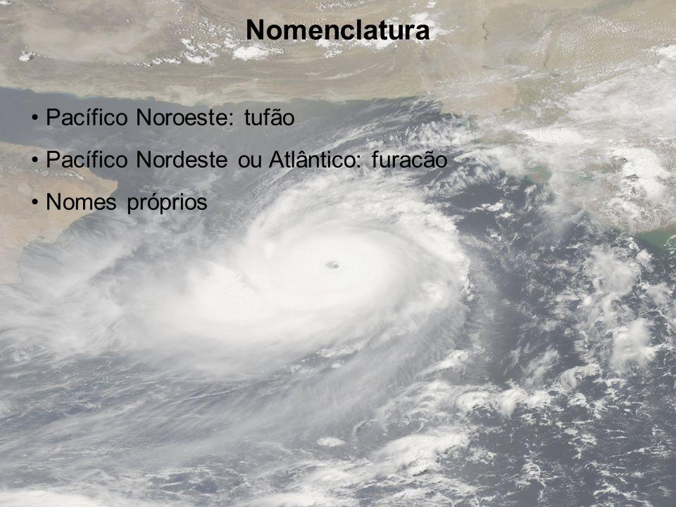 Nomenclatura Pacífico Noroeste: tufão Pacífico Nordeste ou Atlântico: furacão Nomes próprios