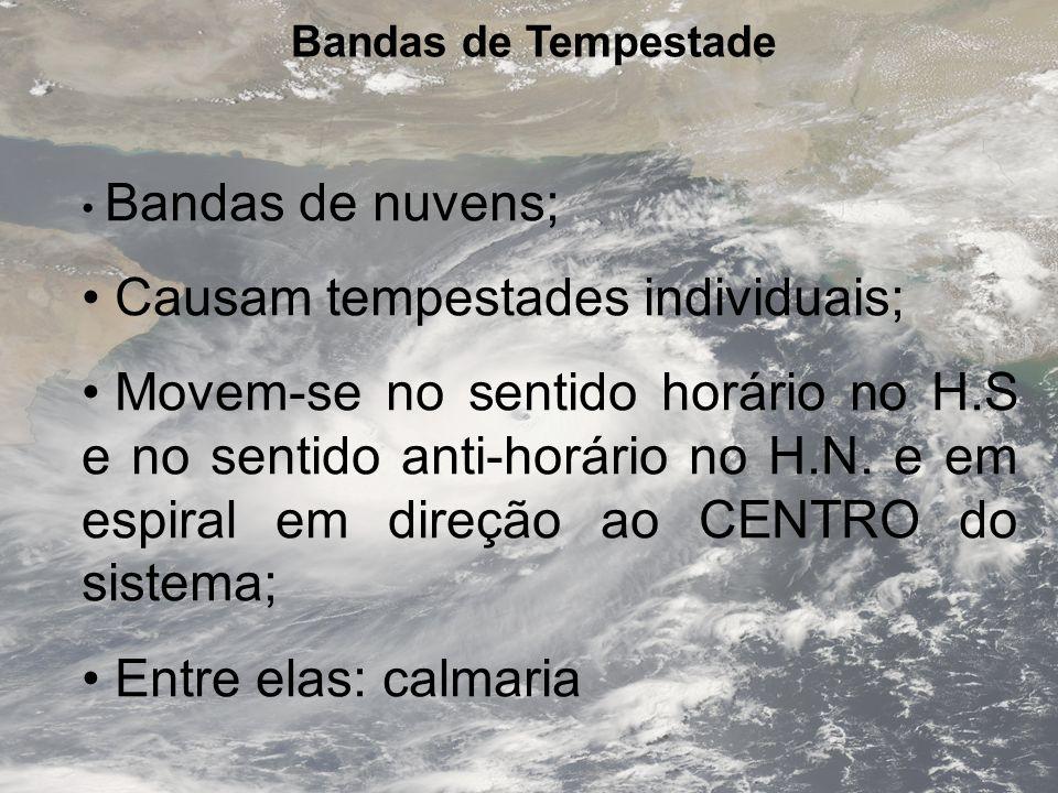 Bandas de Tempestade Bandas de nuvens; Causam tempestades individuais; Movem-se no sentido horário no H.S e no sentido anti-horário no H.N. e em espir
