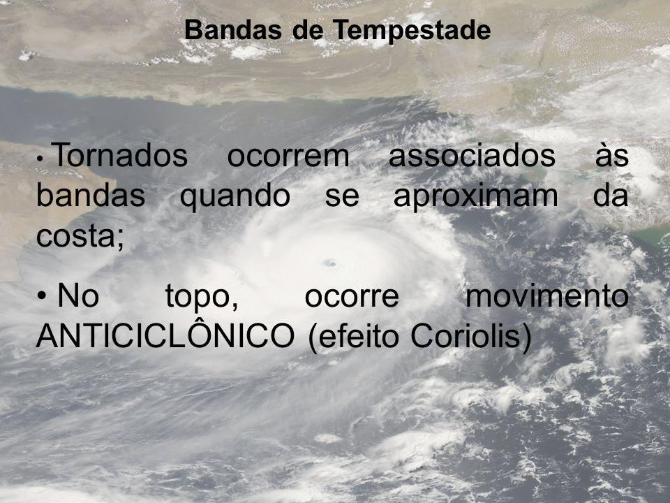 Bandas de Tempestade Tornados ocorrem associados às bandas quando se aproximam da costa; No topo, ocorre movimento ANTICICLÔNICO (efeito Coriolis)