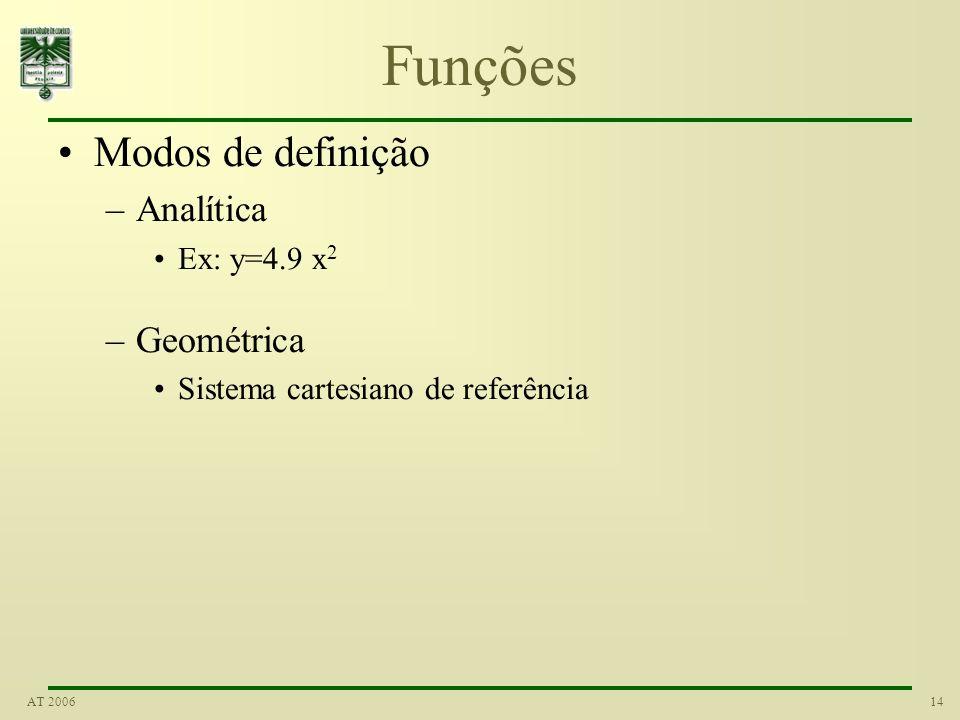 13AT 2006 Função Definição: –Sejam x e y duas variáveis representativas de conjuntos de números; diz-se que y é função de x e escreve-se y=f(x), –Se e