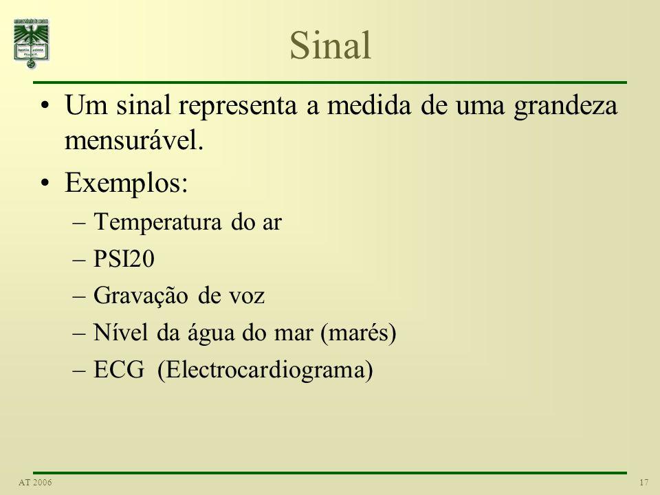 16AT 2006 Exemplos relacionados com a área Como estamos interessados essencialmente na fala poderiamos pensar que apenas nos interessaria o sinal conh
