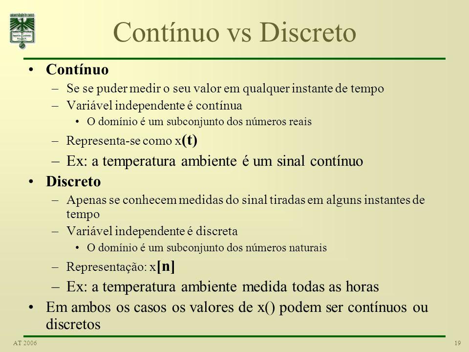18AT 2006 Definições de sinal Um sinal é formalmente definido como: –Uma função de uma ou mais variáveis, que contêm informação acerca da natureza de