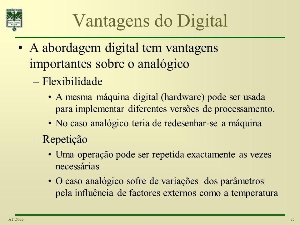 20AT 2006 Digital e analógico Se juntarmos ao carácter discreto da variável independente o facto de serem discretos os valores que x(n) pode assumir –
