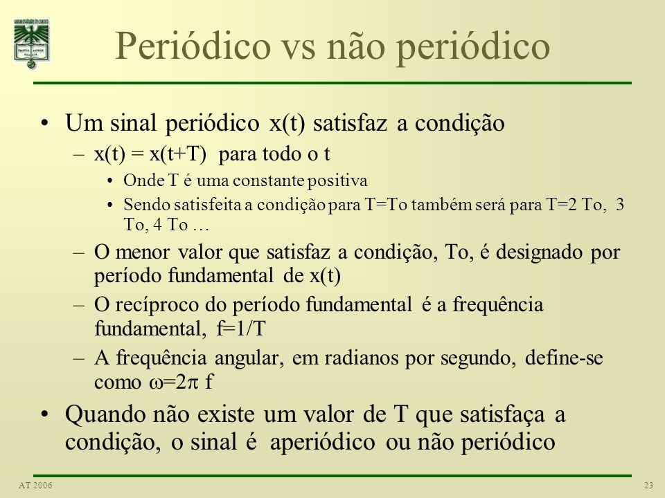 22AT 2006 Dimensionalidade Unidimensional –Quando a função depende apenas de uma variável (independente) –Exemplo: sinal de voz, que varia com om temp