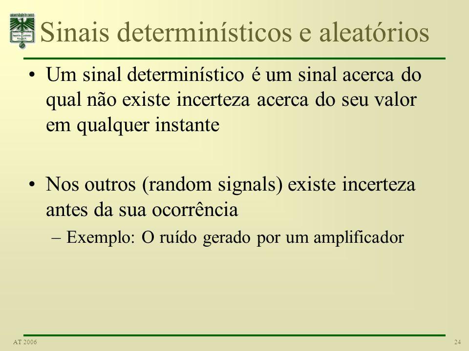 23AT 2006 Periódico vs não periódico Um sinal periódico x(t) satisfaz a condição –x(t) = x(t+T) para todo o t Onde T é uma constante positiva Sendo sa