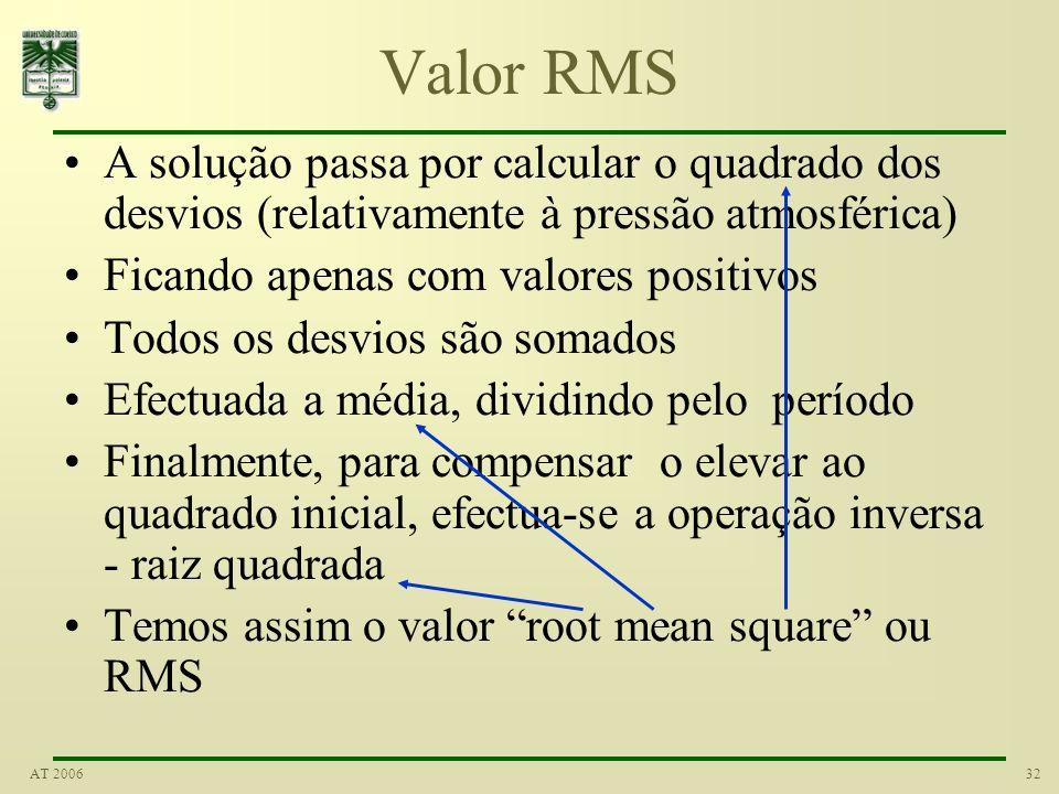 31AT 2006 Medidas de amplitude II Como o que é importante é a variação da pressão –Somar apenas os desvios do valor de pressão ambiente –Problema: Nas