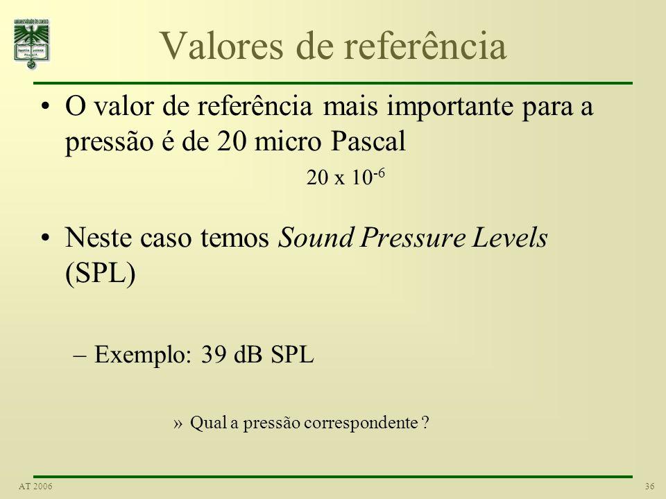 35AT 2006 Escala para a Intensidade – o dB A escala usual de intensidade usada em acústica é o Bel –Define-se como o logaritmo base 10 do quociente en