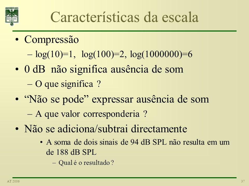 36AT 2006 Valores de referência O valor de referência mais importante para a pressão é de 20 micro Pascal 20 x 10 -6 Neste caso temos Sound Pressure L