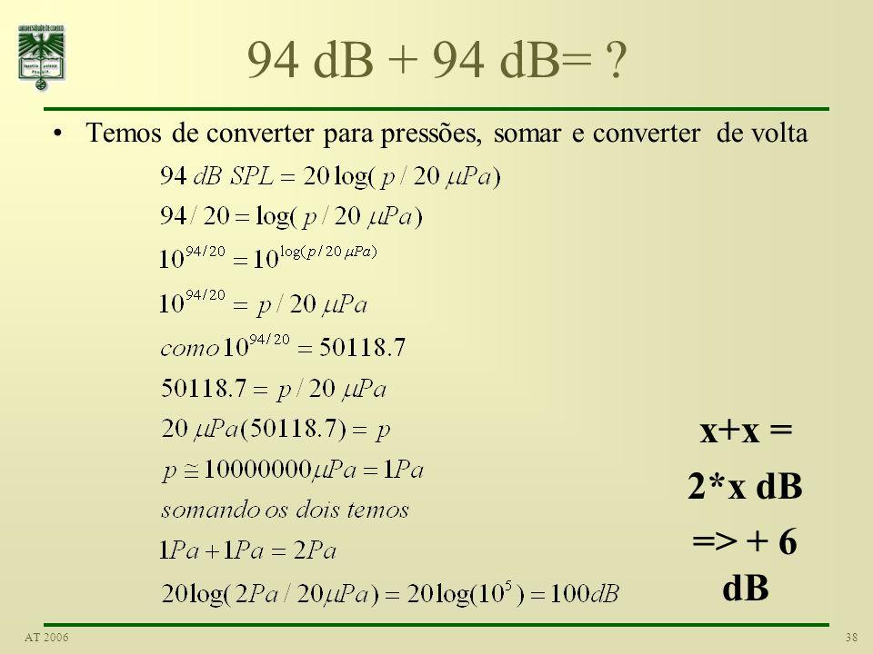 37AT 2006 Características da escala Compressão –log(10)=1, log(100)=2, log(1000000)=6 0 dB não significa ausência de som –O que significa ? Não se pod