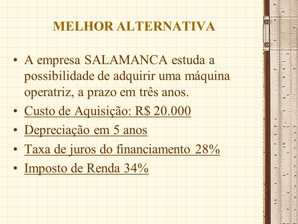 MELHOR ALTERNATIVA A empresa SALAMANCA estuda a possibilidade de adquirir uma máquina operatriz, a prazo em três anos. Custo de Aquisição: R$ 20.000 D