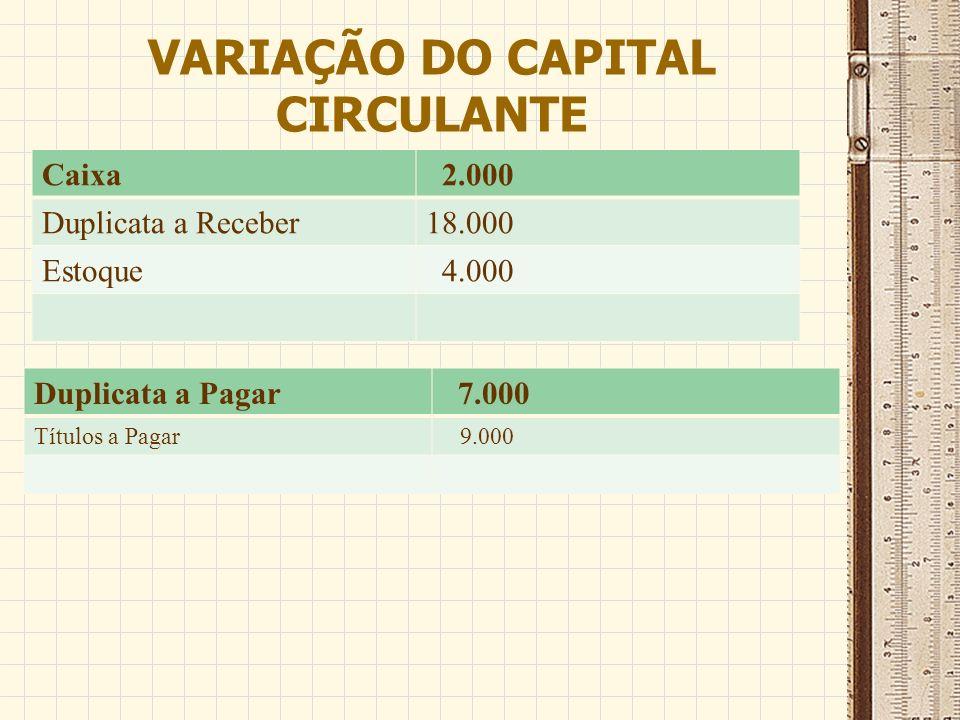 VARIAÇÃO DO CAPITAL CIRCULANTE Caixa 2.000 Duplicata a Receber18.000 Estoque 4.000 Duplicata a Pagar 7.000 Títulos a Pagar 9.000