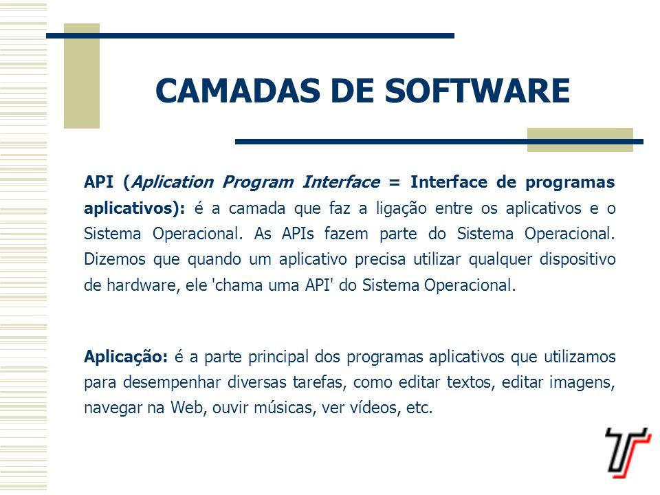 API (Aplication Program Interface = Interface de programas aplicativos): é a camada que faz a ligação entre os aplicativos e o Sistema Operacional.