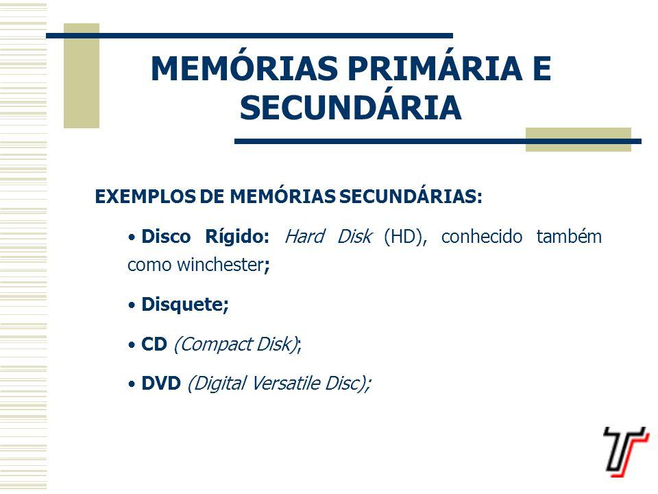MEMÓRIA ROM A memória ROM do computador contém 3 programas diferentes: BIOS (Basic Input/Output System = Sistema básico de entrada e saída); POST (Power-on Self-Test = Teste automático ao ligar); Setup (= Configuração)