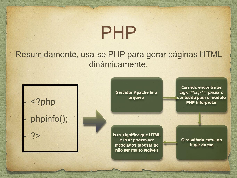 PHP <?php phpinfo(); ?> Resumidamente, usa-se PHP para gerar páginas HTML dinâmicamente.