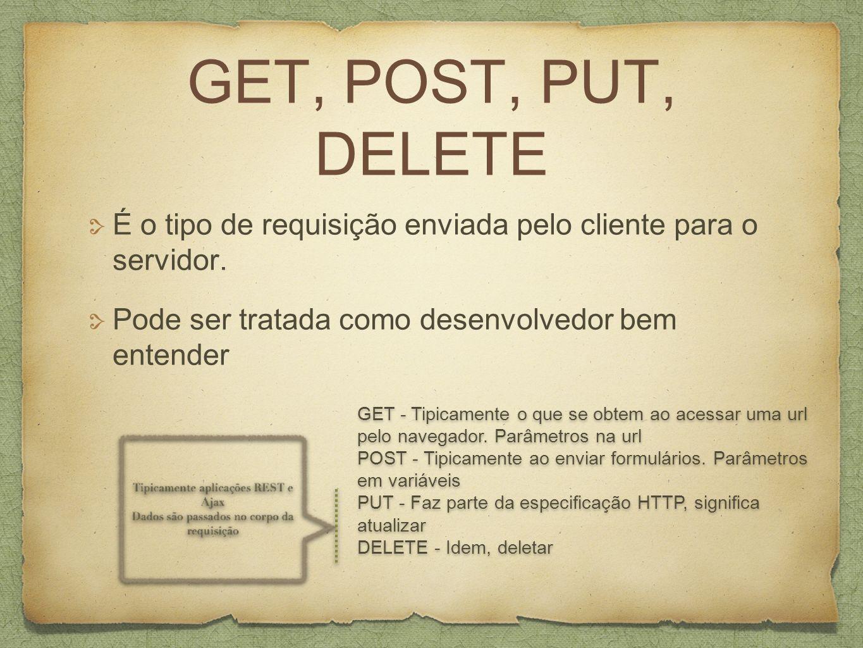 GET, POST, PUT, DELETE É o tipo de requisição enviada pelo cliente para o servidor.