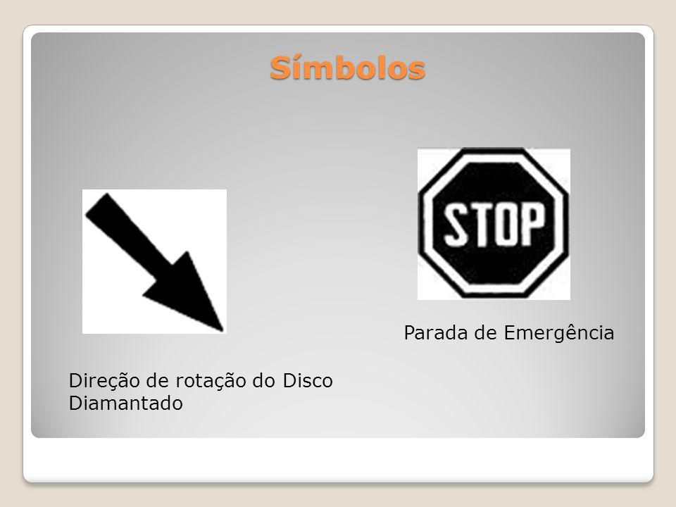 Símbolos Direção de rotação do Disco Diamantado Parada de Emergência