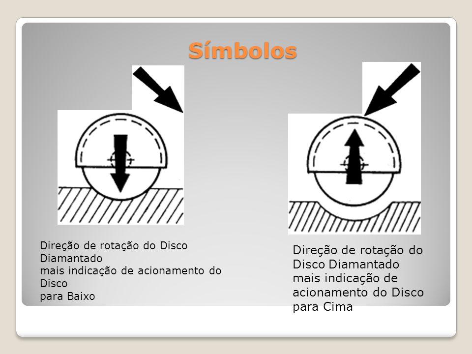 Símbolos Direção de rotação do Disco Diamantado mais indicação de acionamento do Disco para Baixo Direção de rotação do Disco Diamantado mais indicaçã