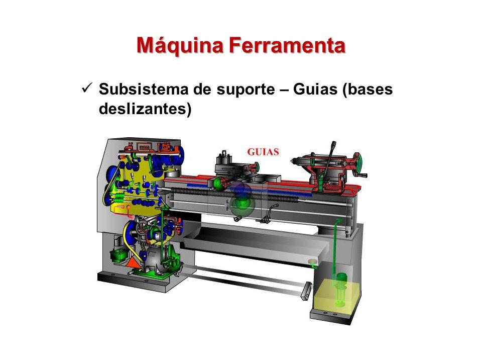 Máquina Ferramenta Subsistema de suporte – Guias (bases deslizantes)