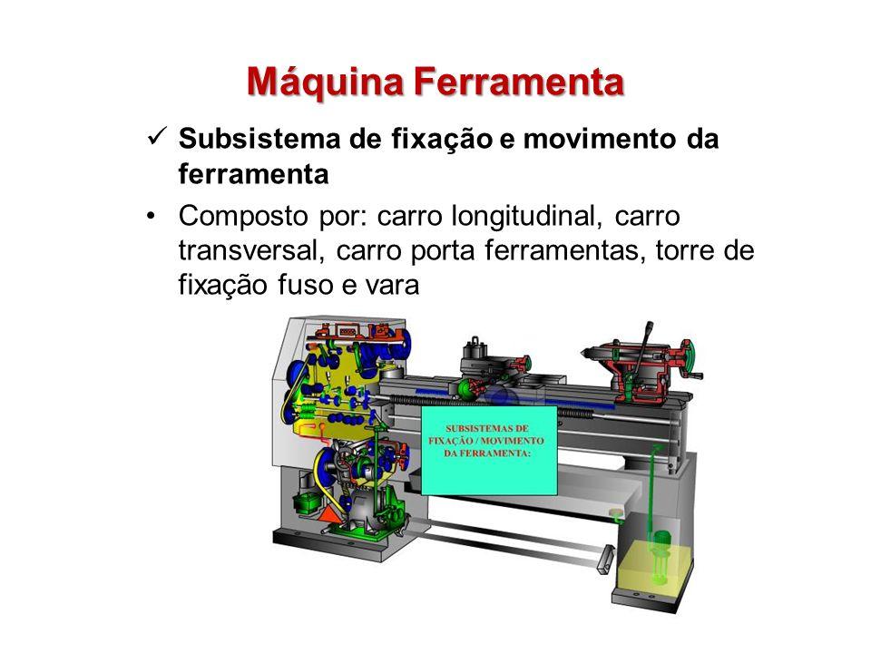 Máquina Ferramenta Subsistema de fixação e movimento da ferramenta Composto por: carro longitudinal, carro transversal, carro porta ferramentas, torre de fixação fuso e vara