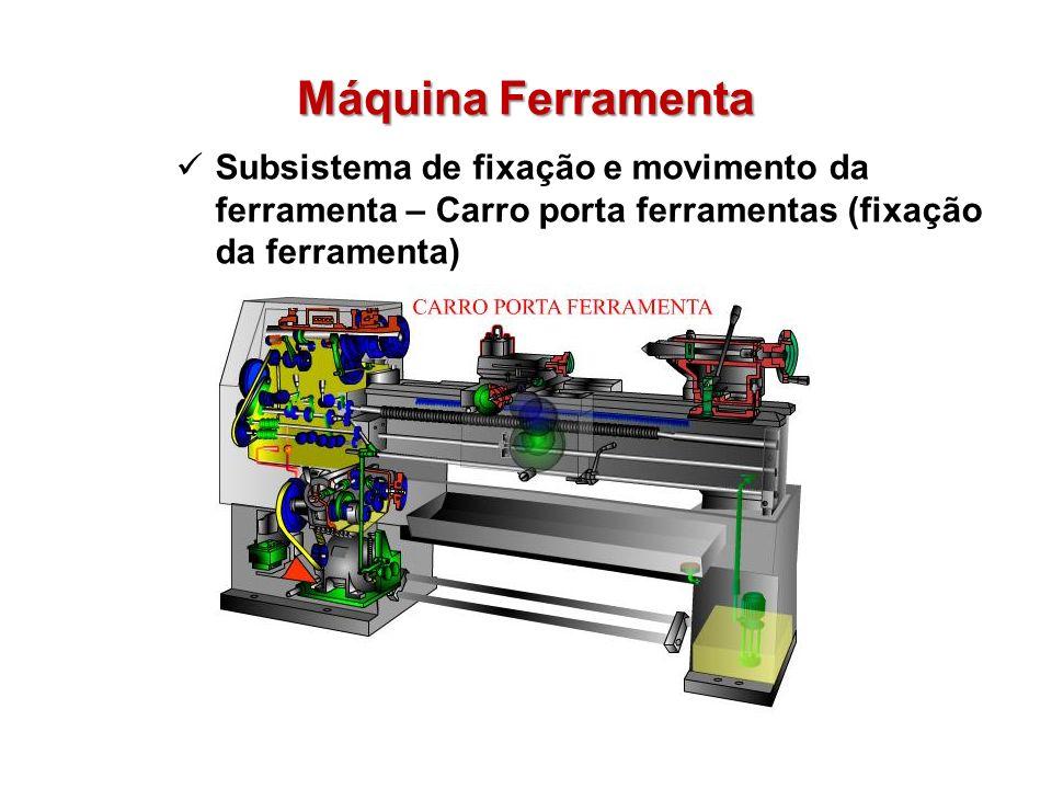 Máquina Ferramenta Subsistema de fixação e movimento da ferramenta – Carro porta ferramentas (fixação da ferramenta)