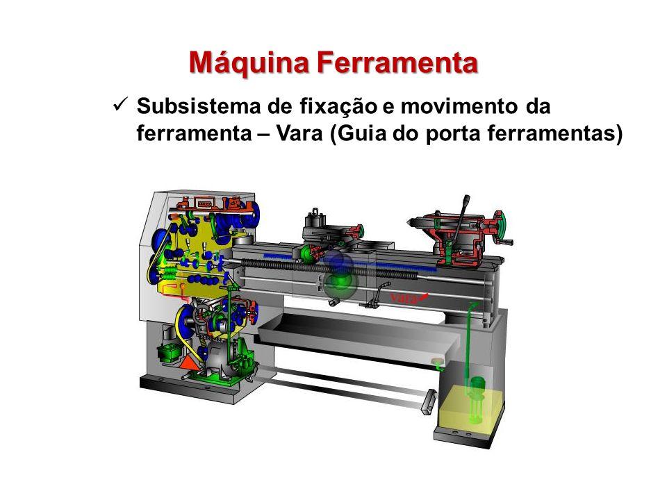 Máquina Ferramenta Subsistema de fixação e movimento da ferramenta – Vara (Guia do porta ferramentas)