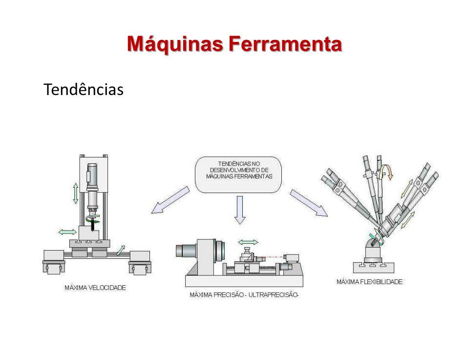 Máquina Ferramenta Subsistema de fixação e movimento da ferramenta – Carro transversal (movimentação transversal da ferramenta)