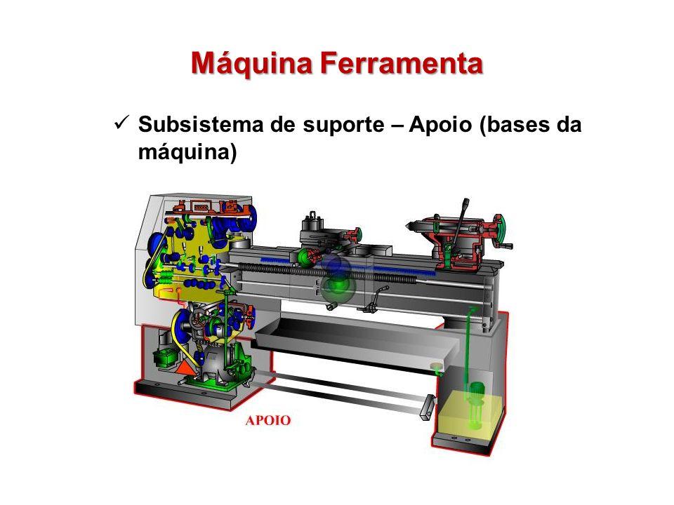 Máquina Ferramenta Subsistema de suporte – Apoio (bases da máquina)