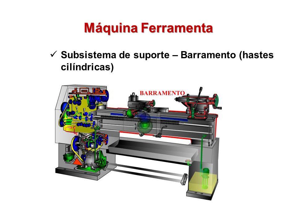 Máquina Ferramenta Subsistema de suporte – Barramento (hastes cilíndricas)