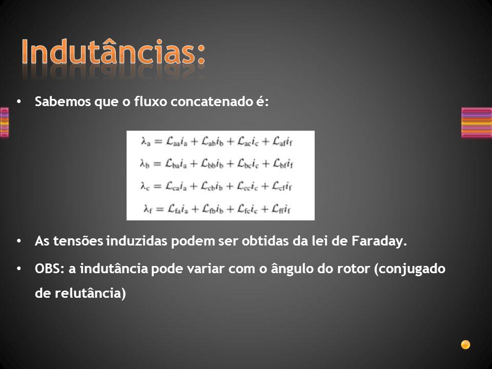 Sabemos que o fluxo concatenado é: As tensões induzidas podem ser obtidas da lei de Faraday. OBS: a indutância pode variar com o ângulo do rotor (conj