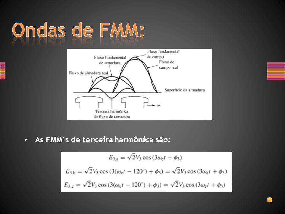 As FMMs de terceira harmônica são:
