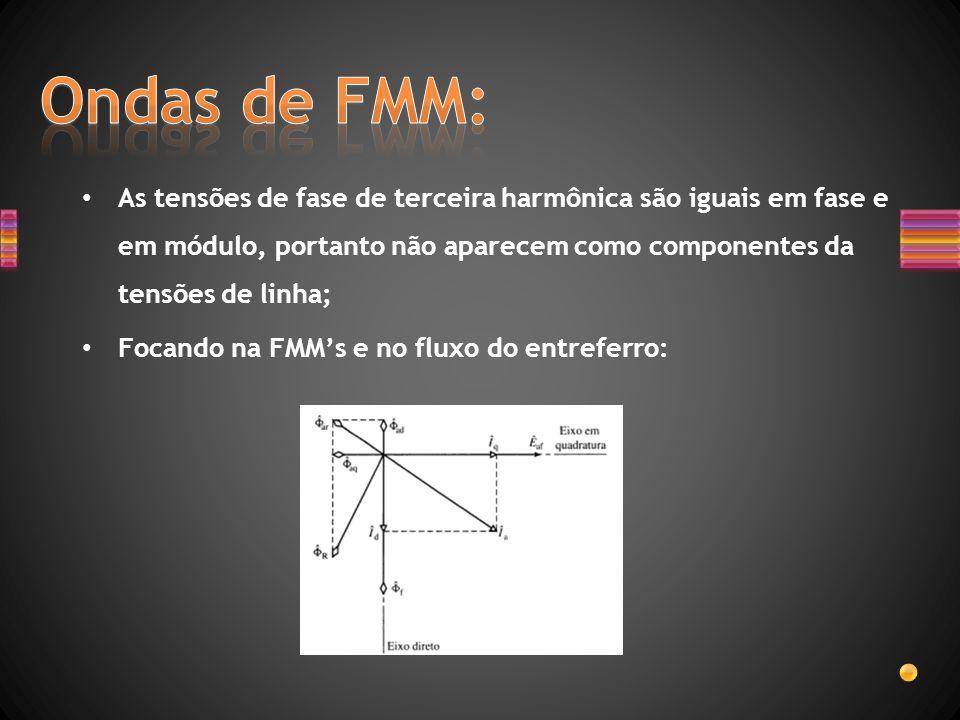 As tensões de fase de terceira harmônica são iguais em fase e em módulo, portanto não aparecem como componentes da tensões de linha; Focando na FMMs e