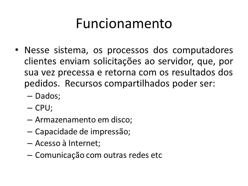 História O surgimento da arquitetura cliente-servidor teve como tecnologias precursoras o advento do computador pessoal (Personal Computer-PC), 1981, e os softwares para gerenciamento de rede de trabalho, em meados da década de 1980.